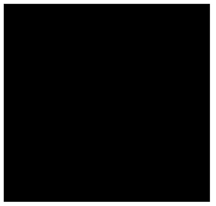 Provider-Alert-DME-chart